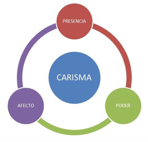carisma-2