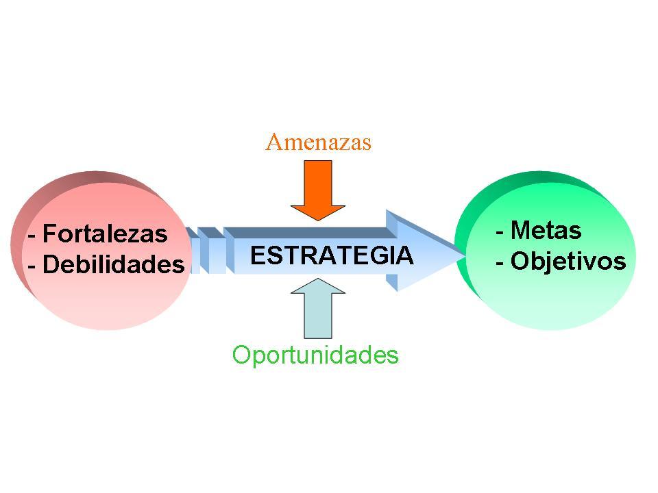 Escnearios (2)
