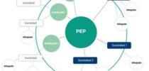 Pep Control, la nueva herramienta de Detectys contra el blanqueo.